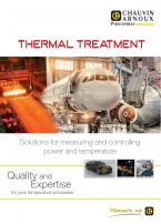 power controllers, sensors, recorders, temperature controller, heat treatment, thermal treatment PYROCONTROLE