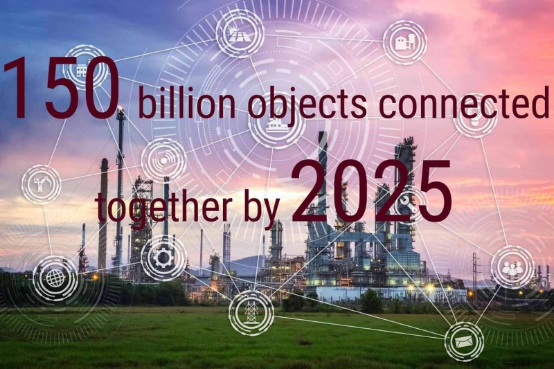 150 billion objects connected by 2025
